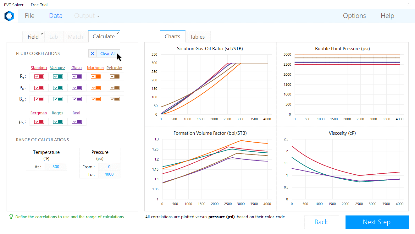 Select all PVT correlations