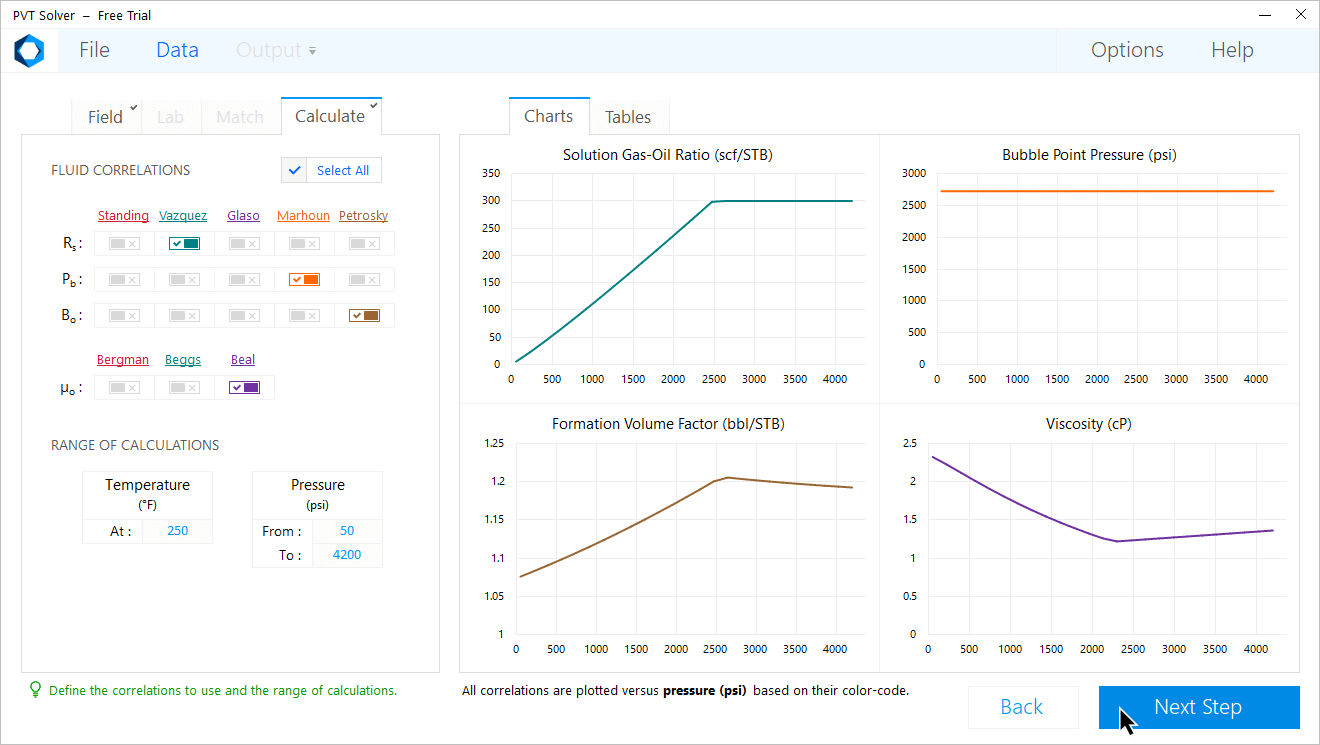 PVT Solver Interface — Display each fluid correlation on chart